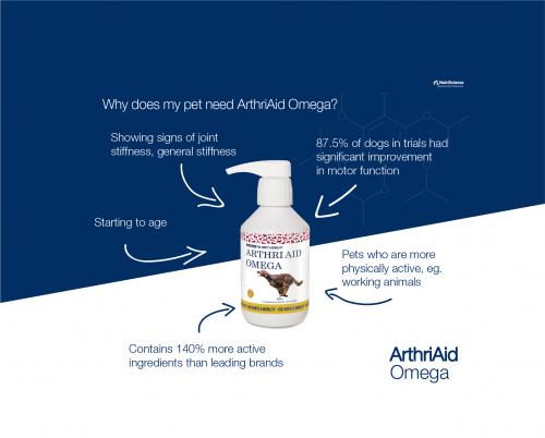 NutriScience_ArthriAid_Omega_USPs