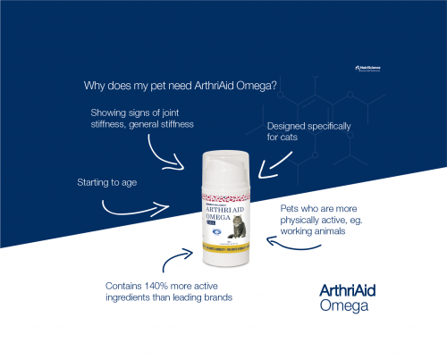 NutriScience ArthriAid Omega Cat Gel_USPs